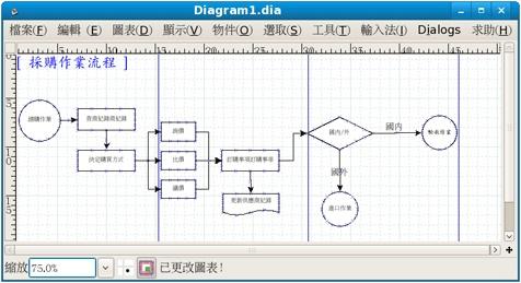 另外支援了uml静态结构流程图和网路流程图